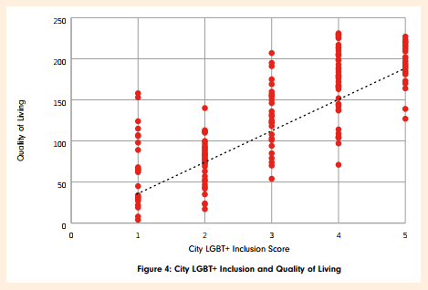 Cities - quality of living.PNG