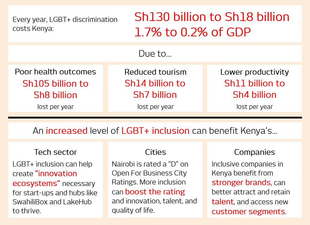 Infographic v KSh.png