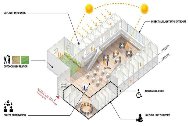 Modern Jail rendering Wall St Journal.jpg
