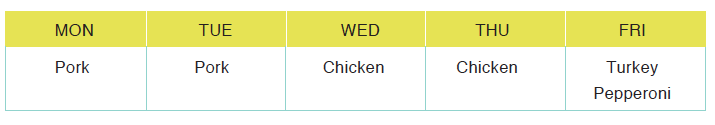 Kmore Macro 5 Day Meal Plan - Protein.png