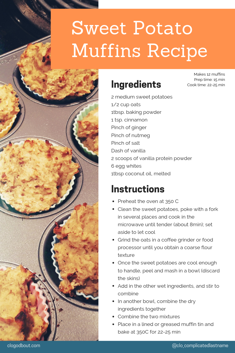 Sweet Potato Muffins Recipe Card.png