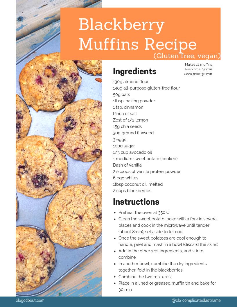 Blackberry Muffins Recipe.png