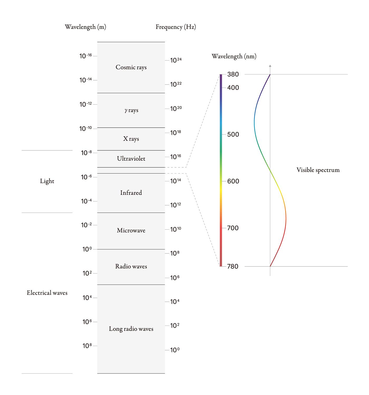 Electromagnetic-spectrum_20181012.jpg