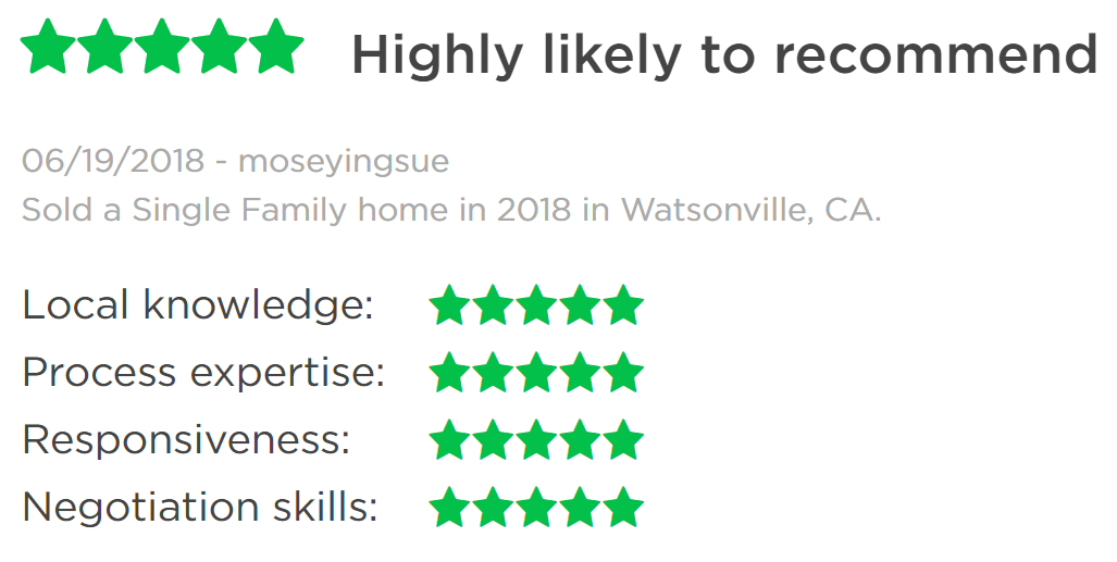 20180619 Zillow Review.PNG