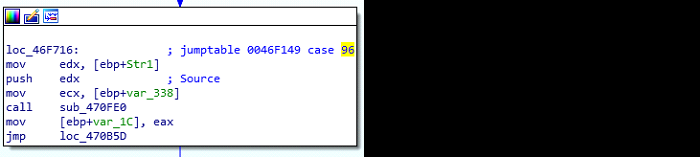Figure 2: Sub_470FE0 is called from this case in the switch.