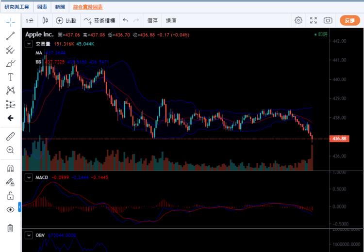 indicators2.png