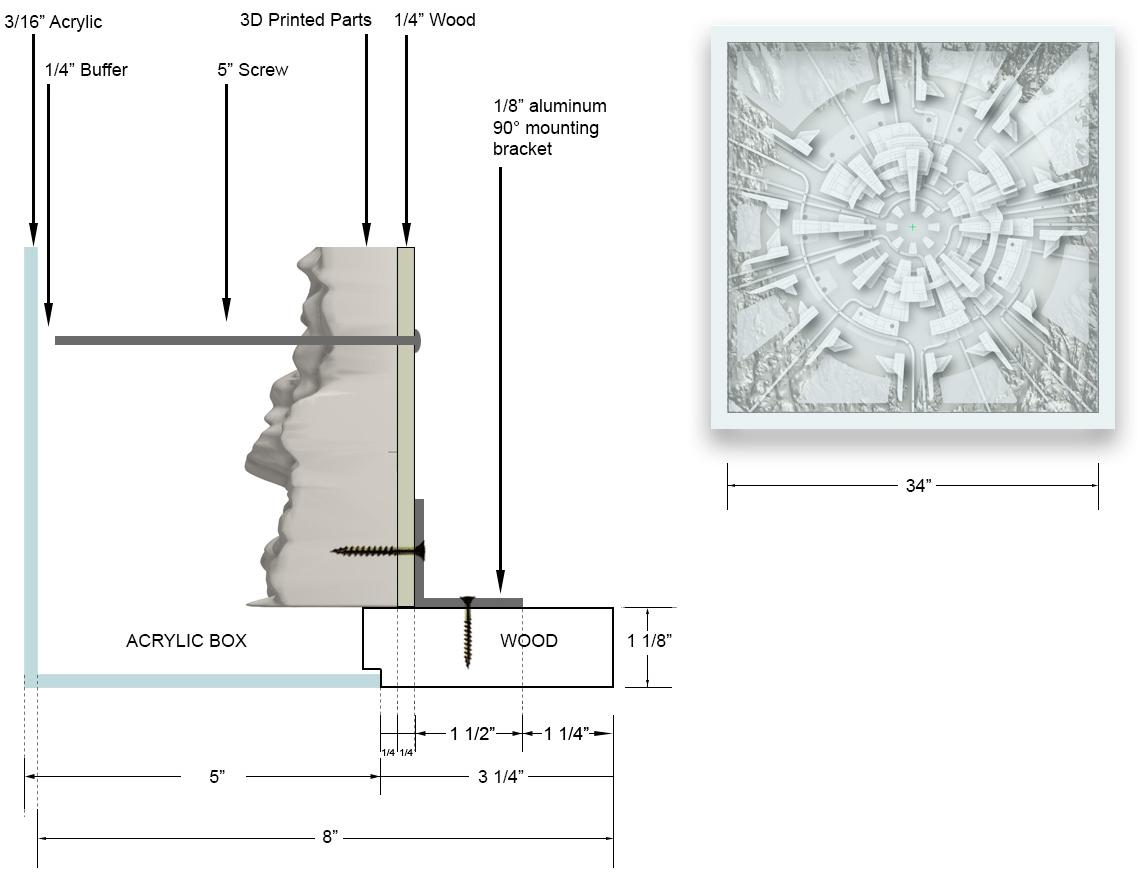 Diagram for framing