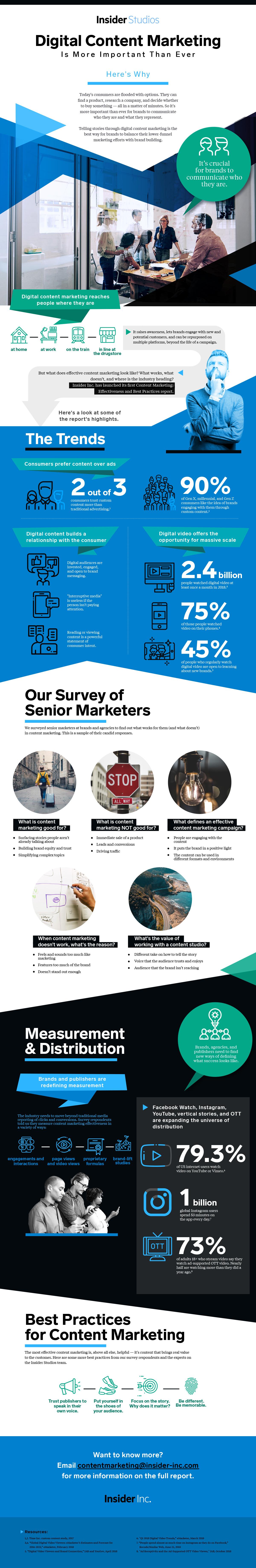 Content-Marketing-Infographic---FINAL.jpg