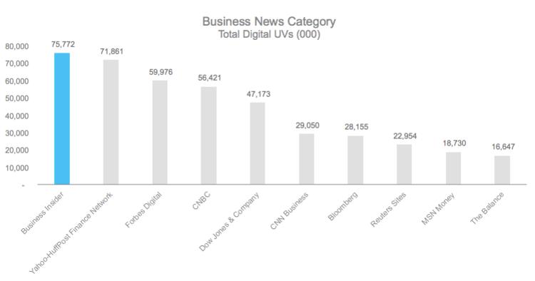 comscore_business news.png