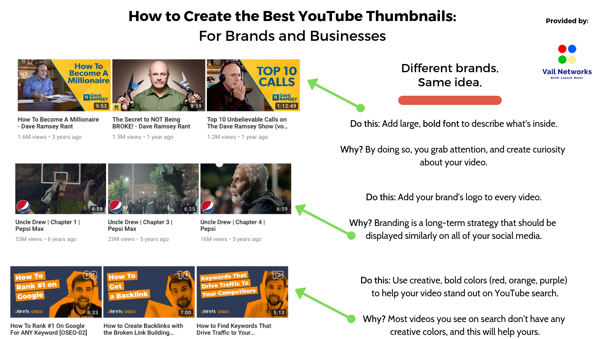How to create the best youtube thumbnails and graphics.