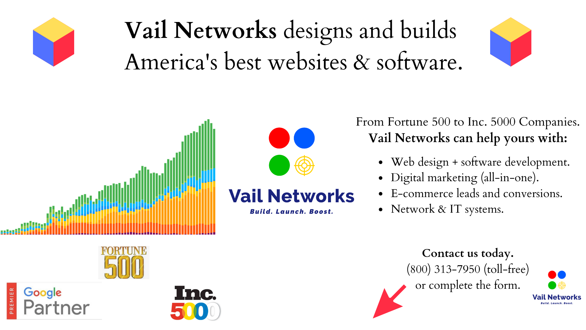 Company to help with landing pages, optimization, and lead conversions: Vailnetworks.com