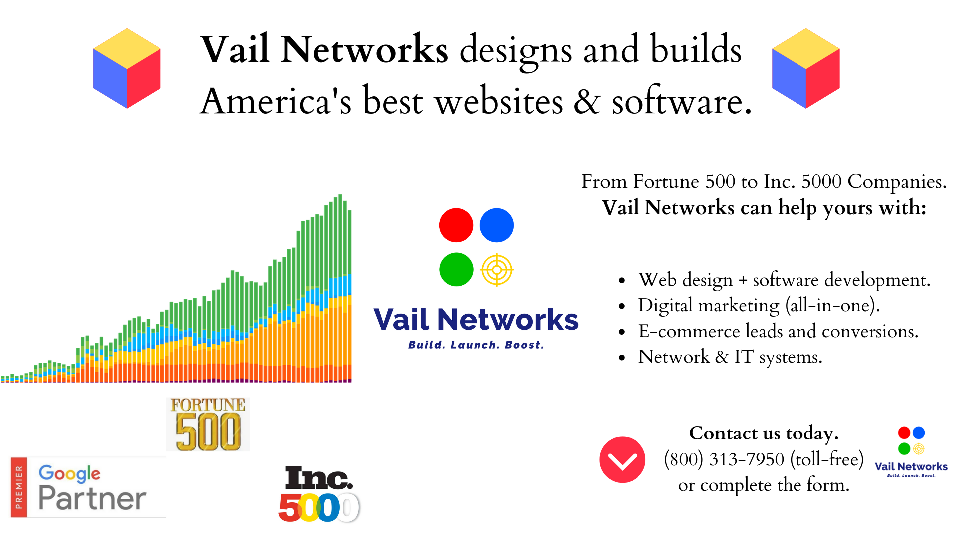 review of the best seo tools and marketing software by vailnetworks.com.