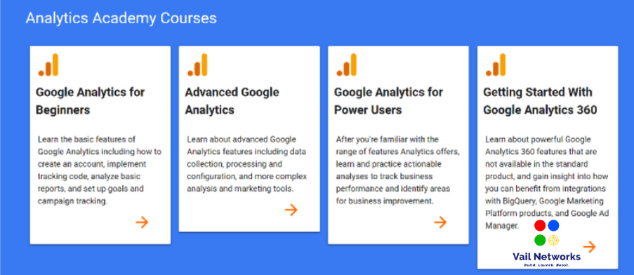how to become certified for google analytics: written by VailNetworks.com