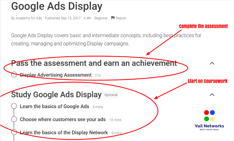 Courses for Google Adwords Certification