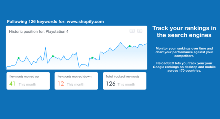 shopify plugin for Backlinks, content optimization and keyword research.