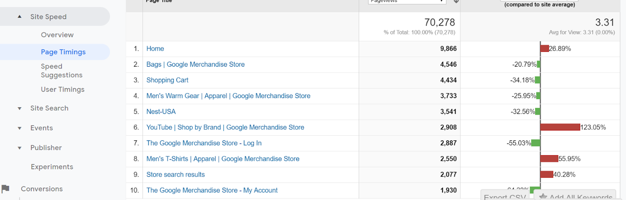 How-to-Use-Google-Analytics-with-WooCommerce.png