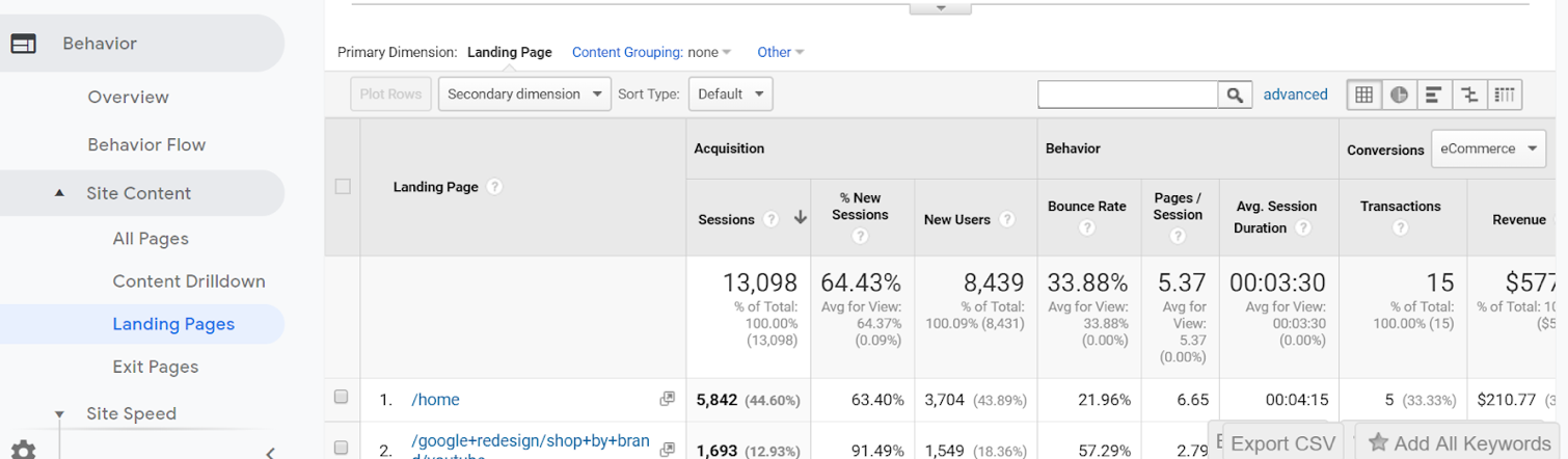 google analytics and woocommerce: tips and guide to integration.