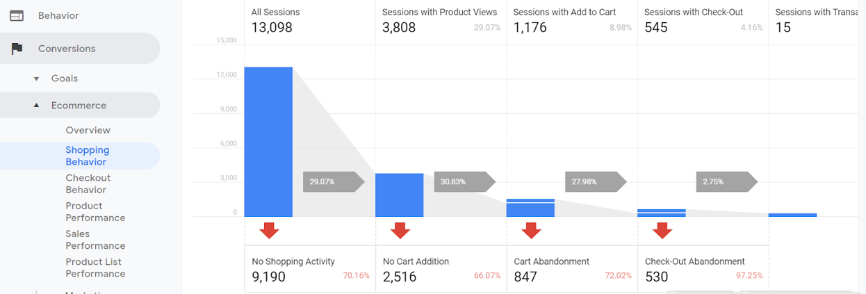 How-to-Track-and-Monitor-Product-Conversions-with-Google-Analytics.png