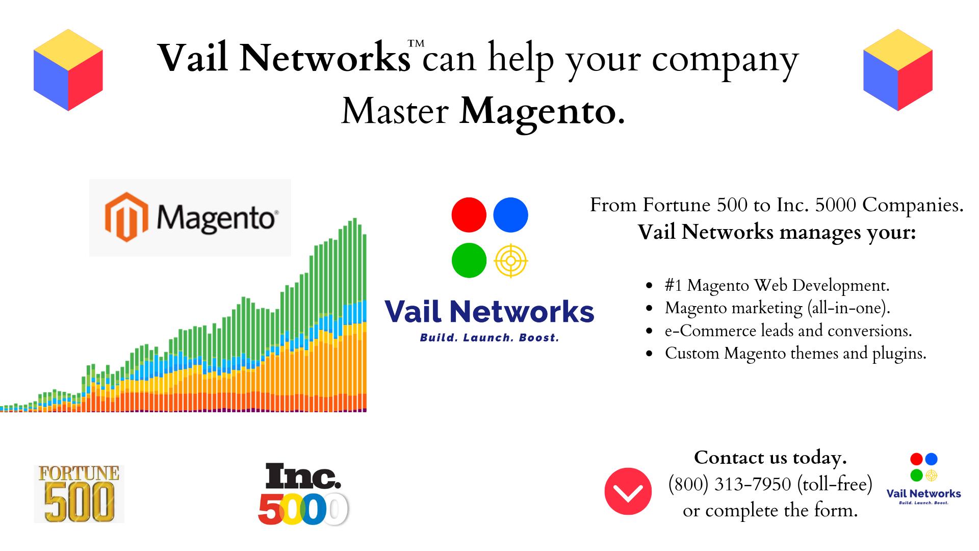 custom magento website development, design, and applications.