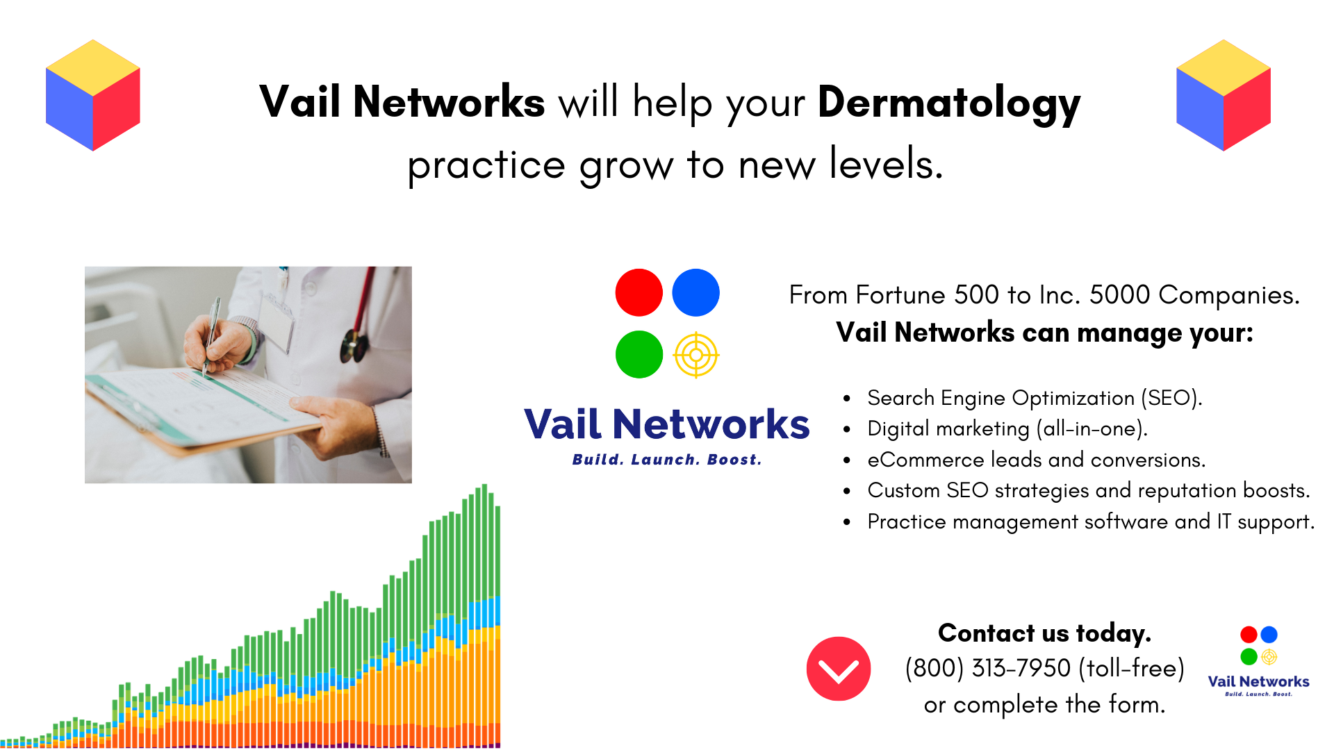 Best dermatology websites: built by vailnetworks.com
