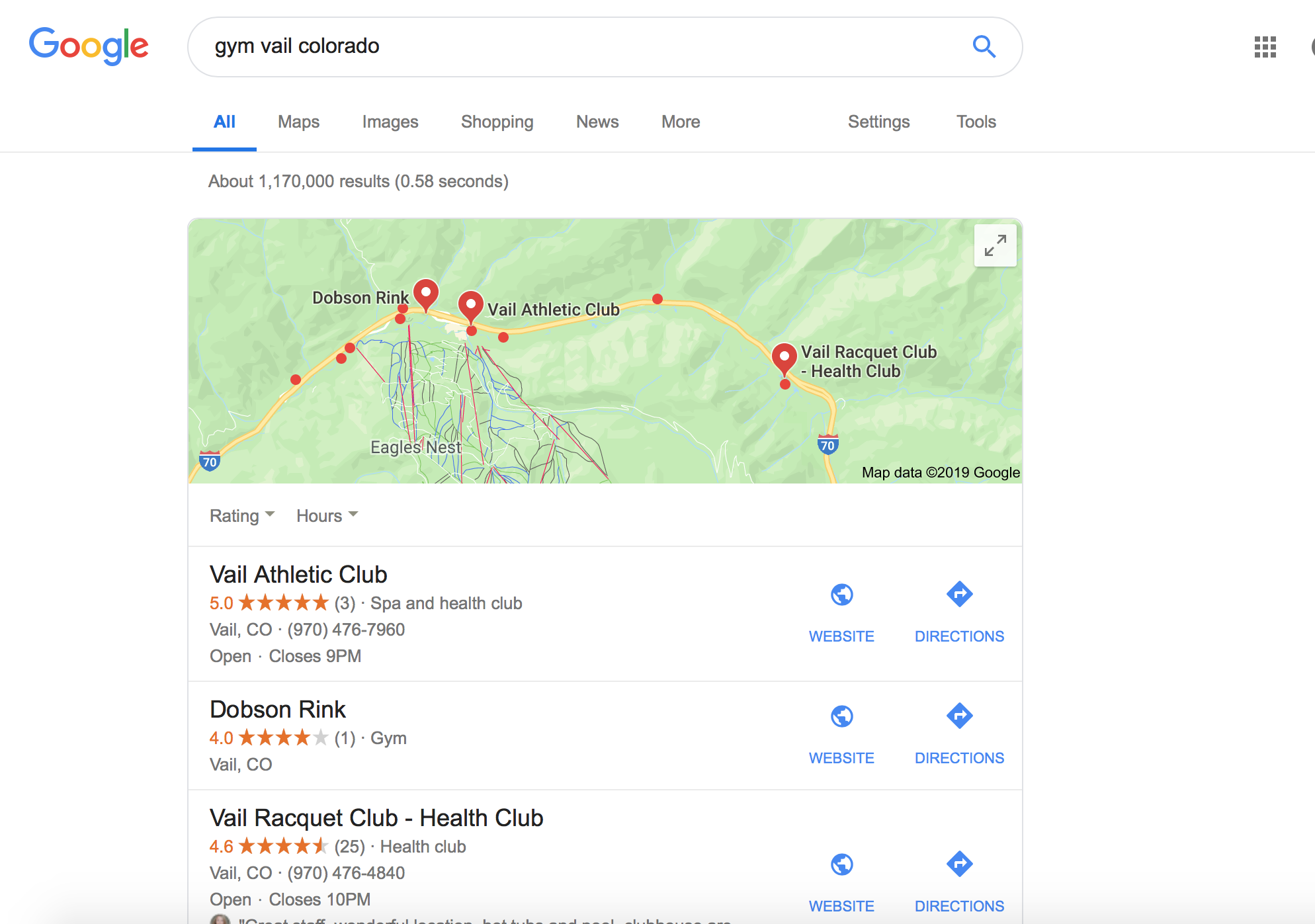 Google My Business Local SEO Strategy For Gyms