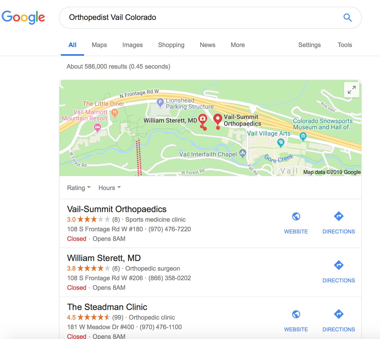 Orthopedic marketing strategy local seo