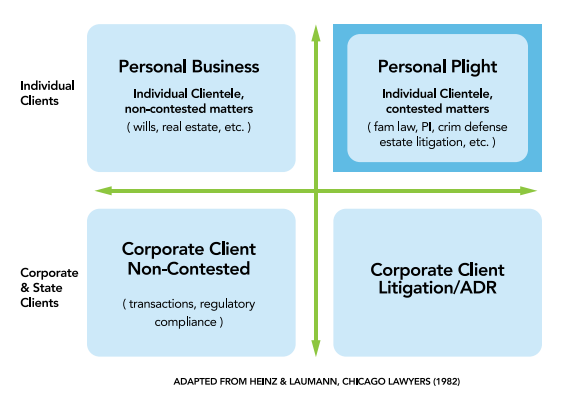 Accessibility  Quality  and Profitability for Personal Plight Law Firms.png