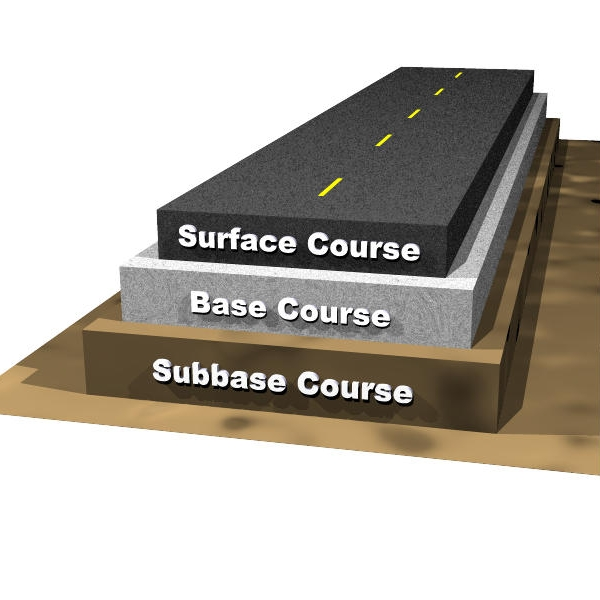 Pavement Structure - A pavement, including all of its courses of asphalt-aggregate mixtures, or a combination of asphalt courses and untreated aggregate courses, placed above the subgrade or improved subgrade.