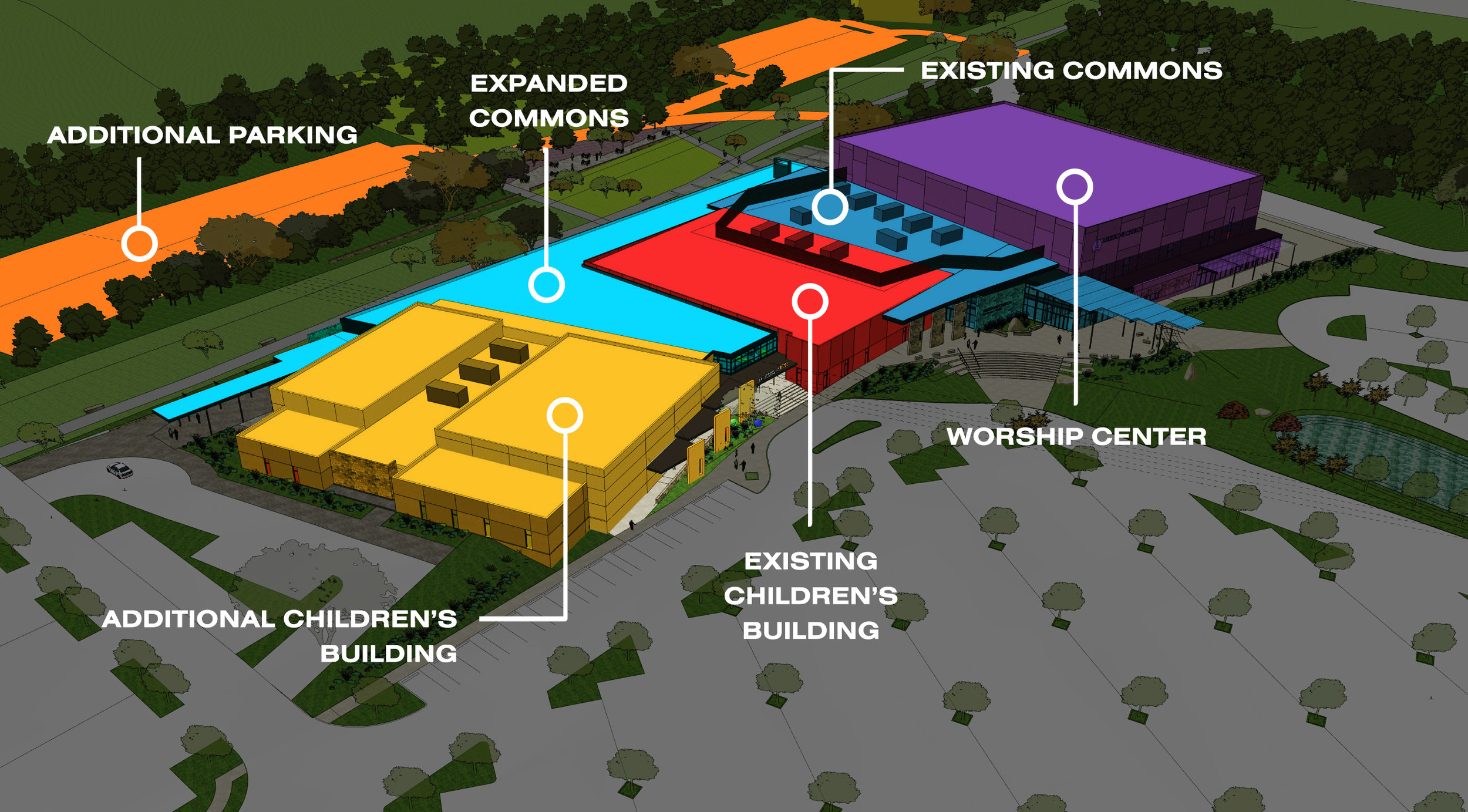 Campus Project Overview
