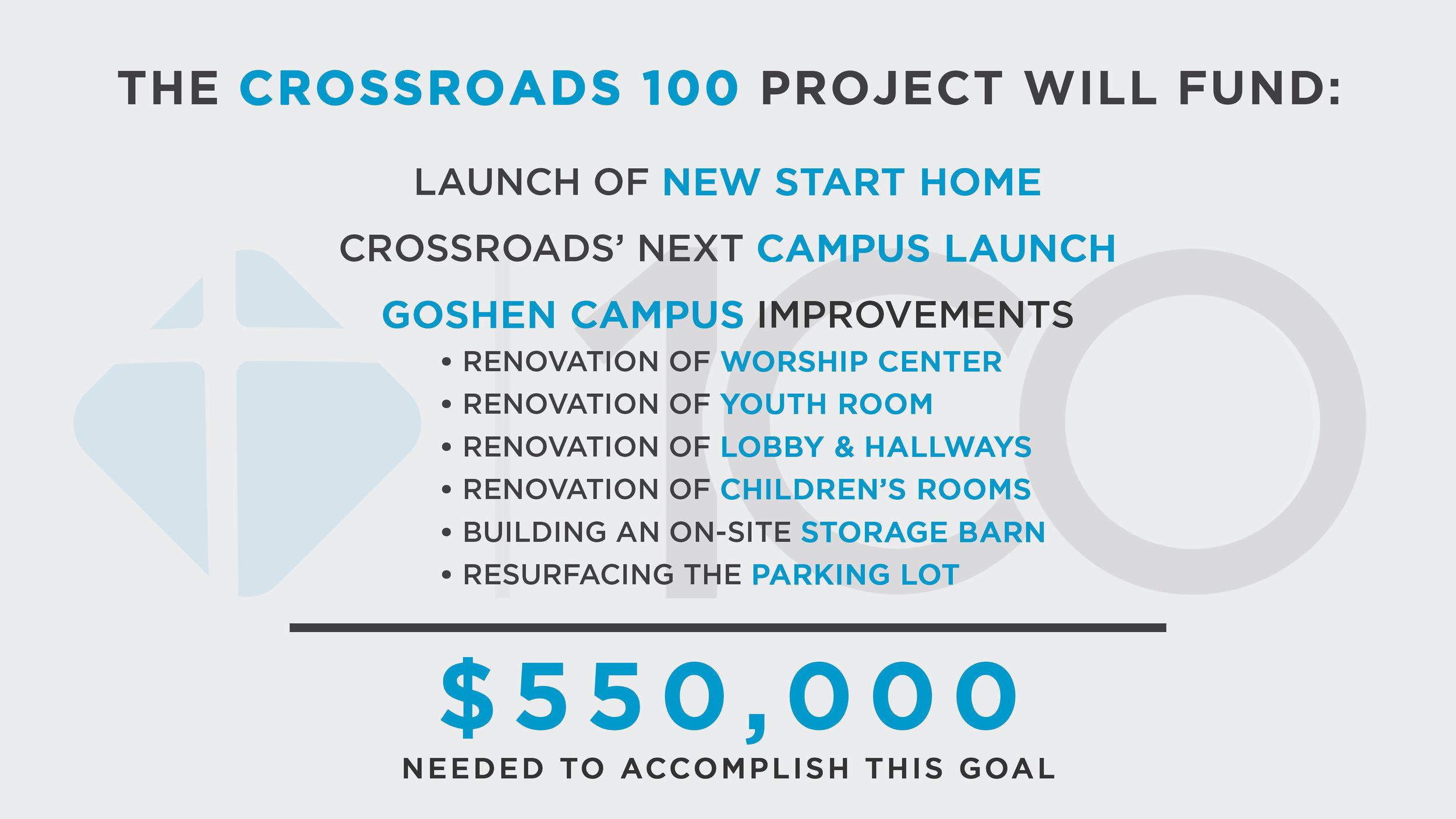 Crossroads 100 breakdown slide.jpg