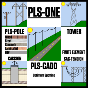 Products — Power Line Systems