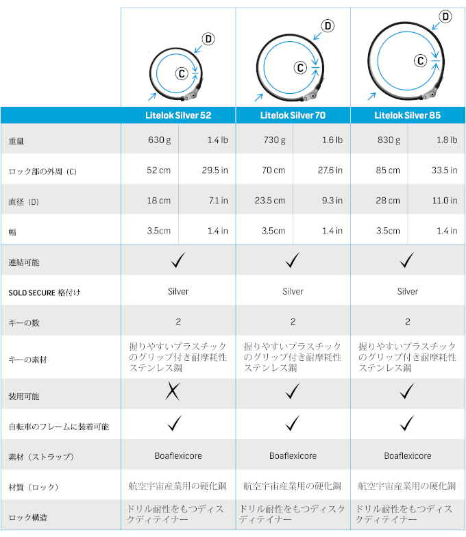 Silver specification Table_19th Oct JP.png