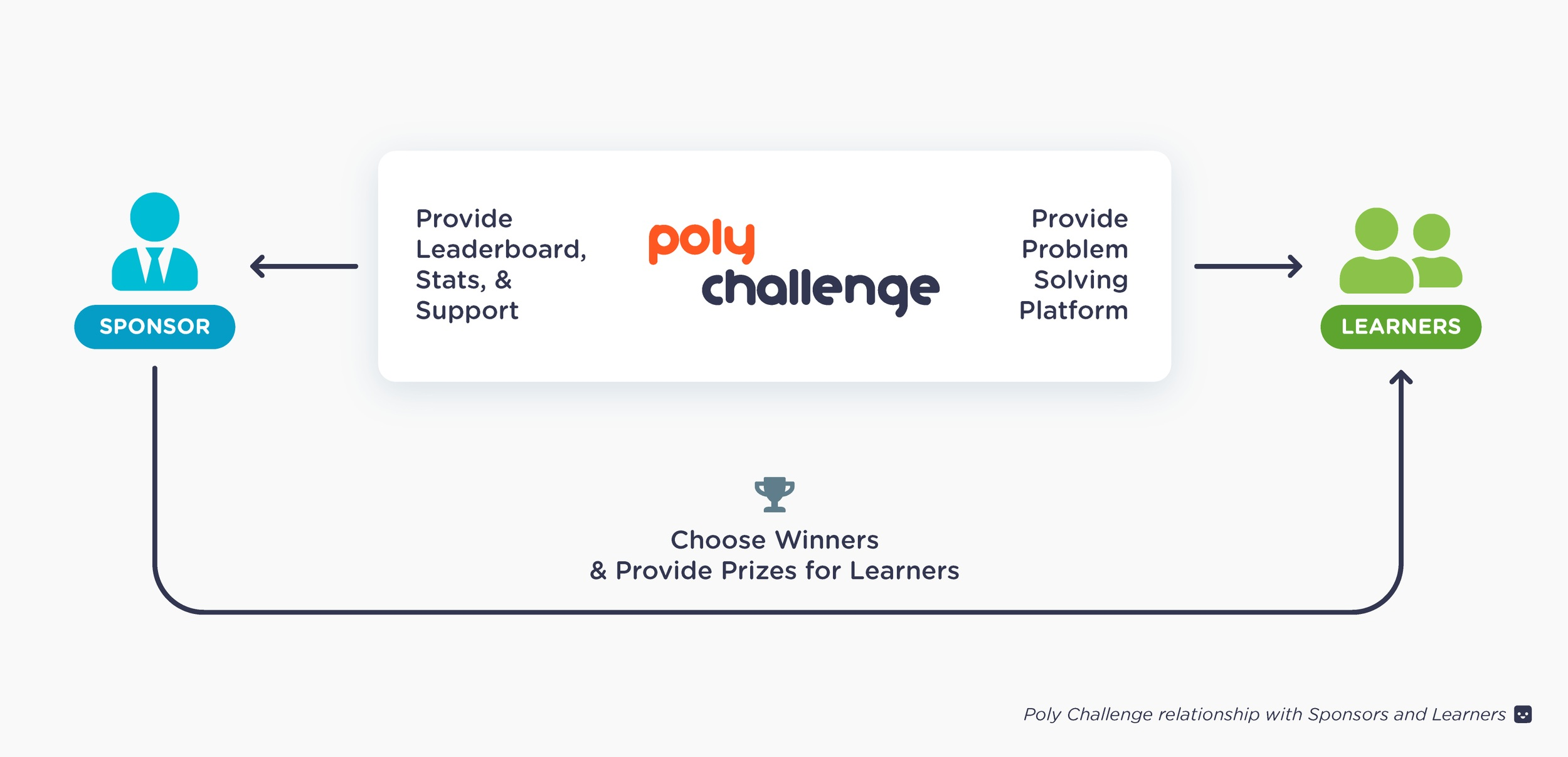 polychallenge-infographic-01.jpg
