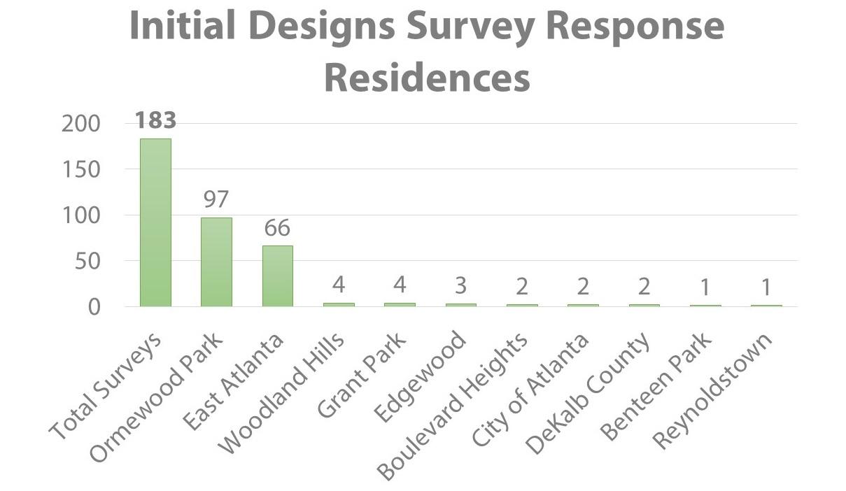 Survey Responses.jpg