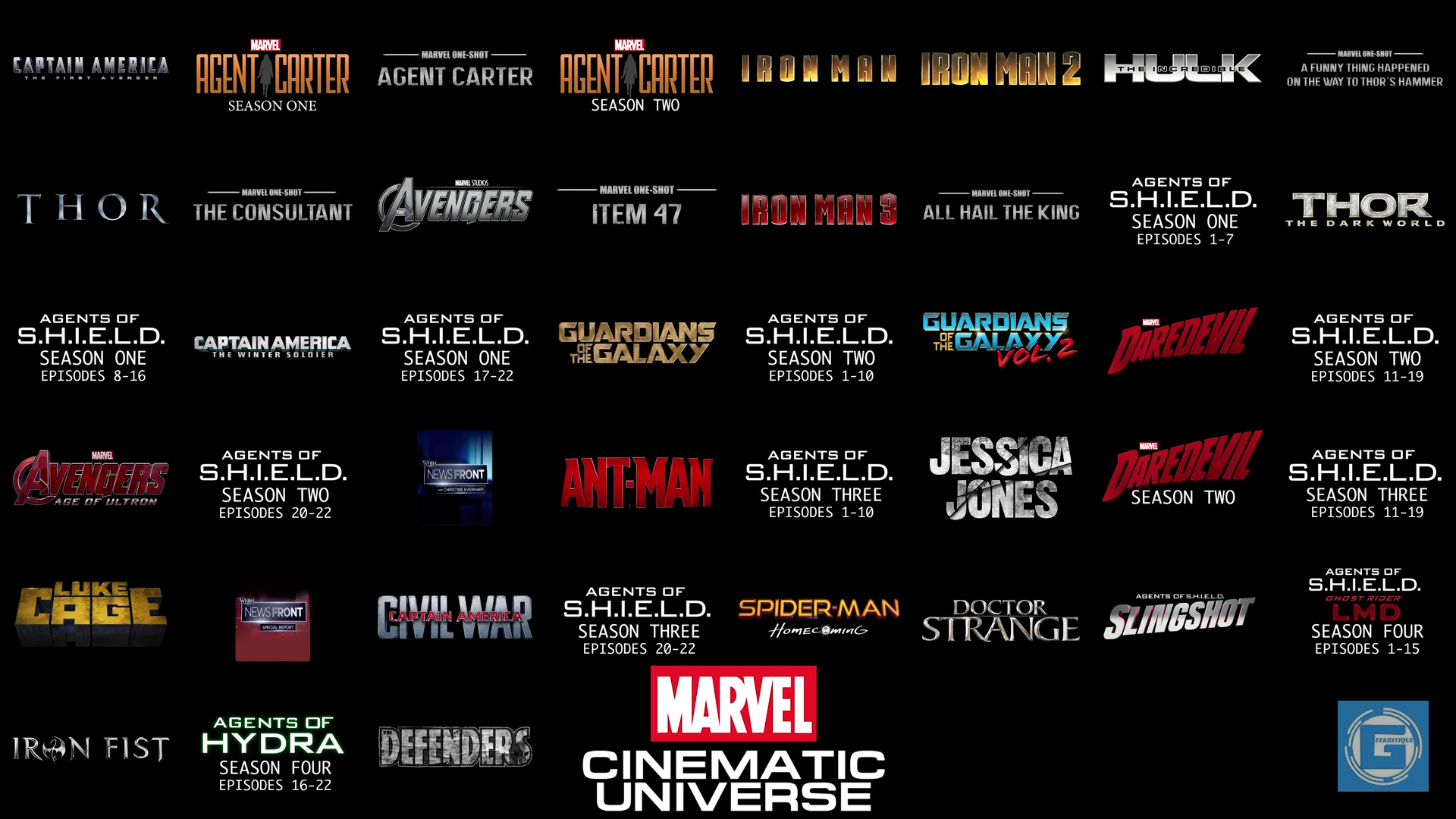 mcu next movies