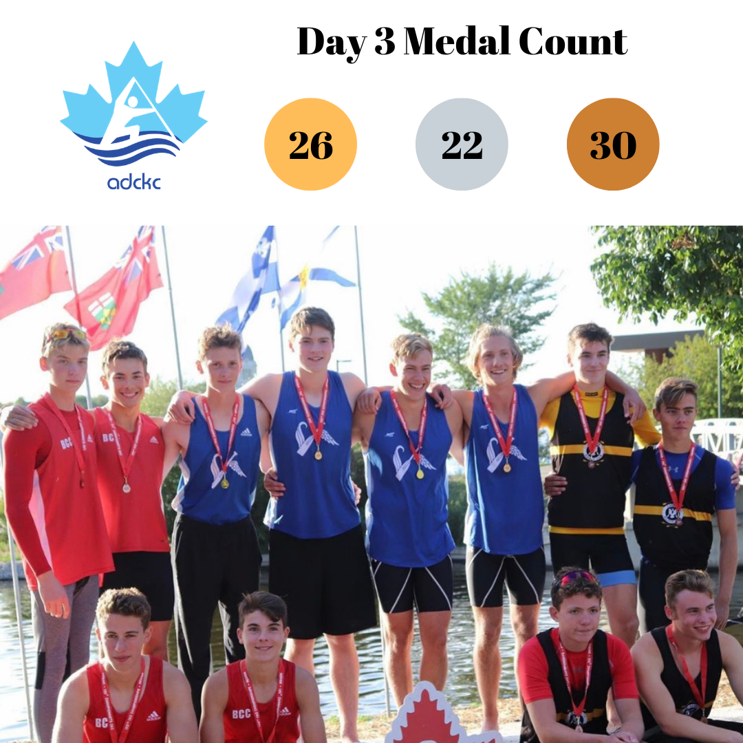 Day 3 Medal Count.png