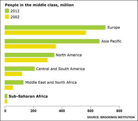 graphic-world-middle-clas-001.png