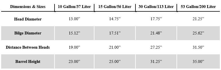 Barrel Info.png
