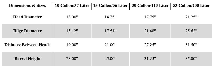 Barrel Infor 2.png