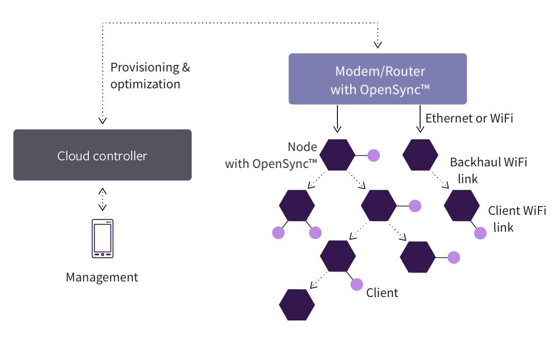 OpenSync+Diagram+05+v3.png