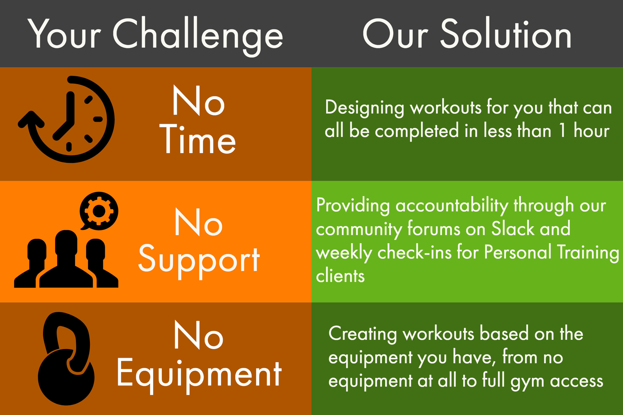 We understand your challenge - We understand the difficulties you face because we've been there. Our programs are designed by first responders, for first responders. Get started with your FREE 28-Day Challenge today!