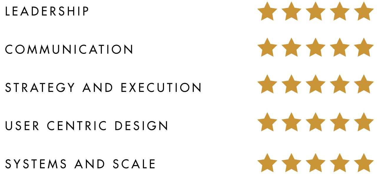 5-stars-personal-skills-landscape.png