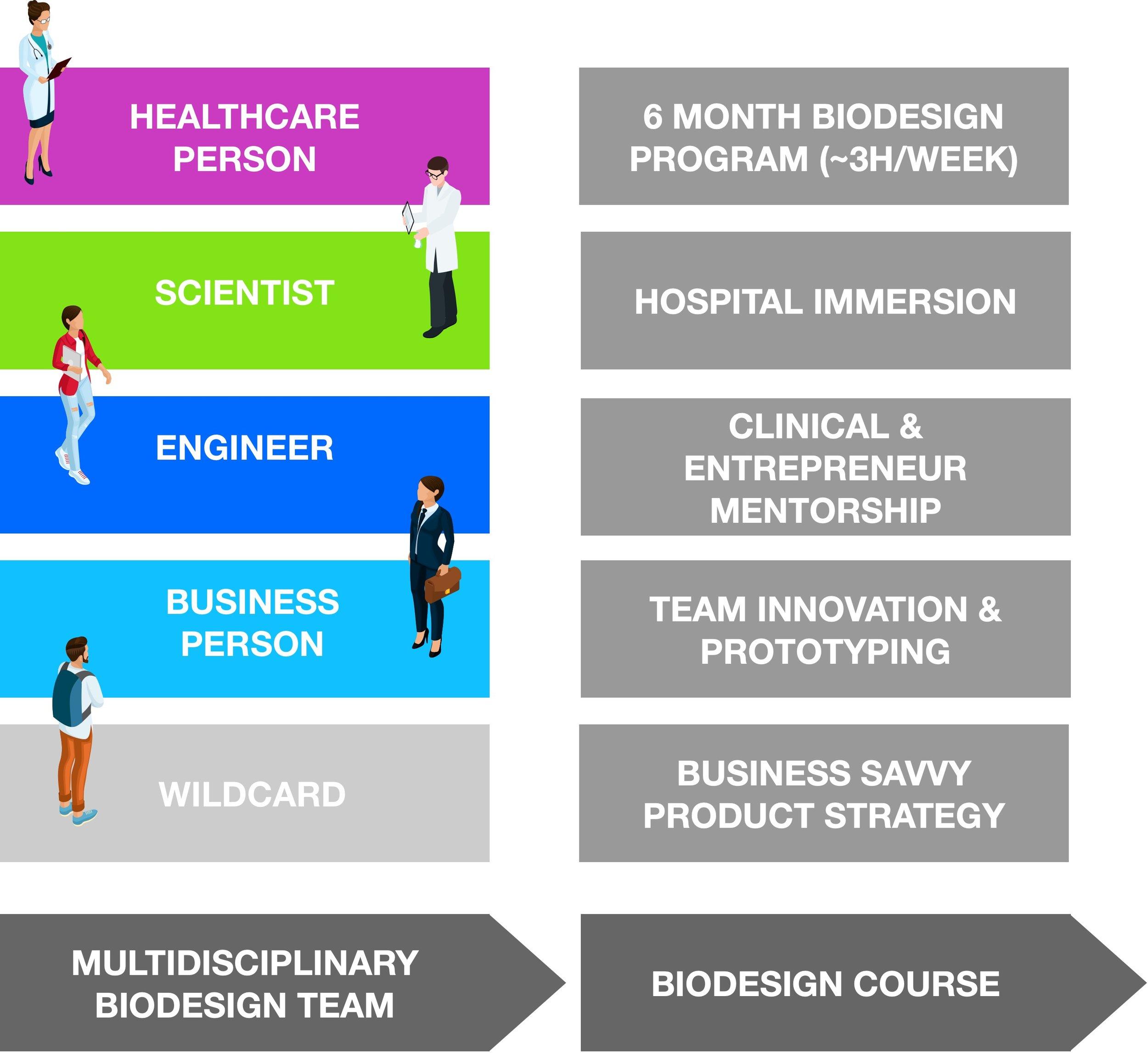Biodesign infographic.jpg