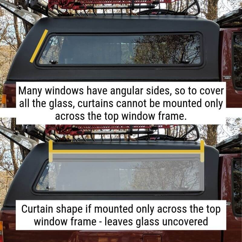 Planning diy curtains for truck shell camper windows.