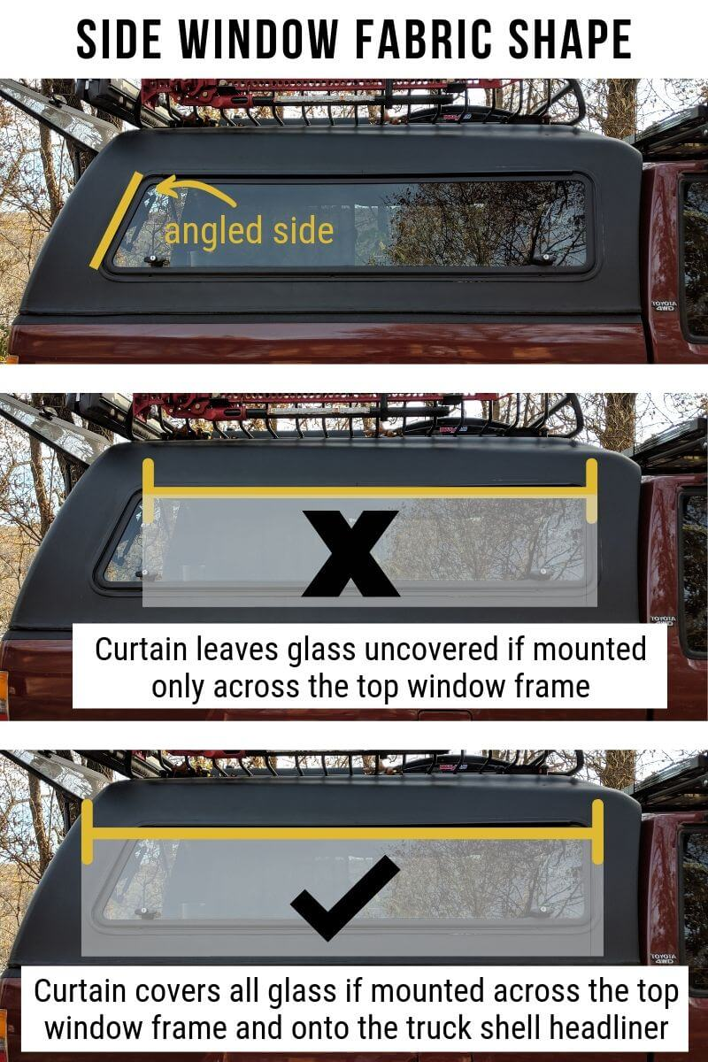 Diagram showing angled truck camper window and how to make curtains to cover the glass.