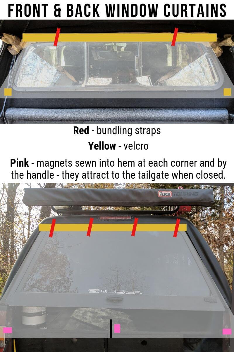 Placement of bundling straps, velcro, and magnets to create DIY truck shell curtains.