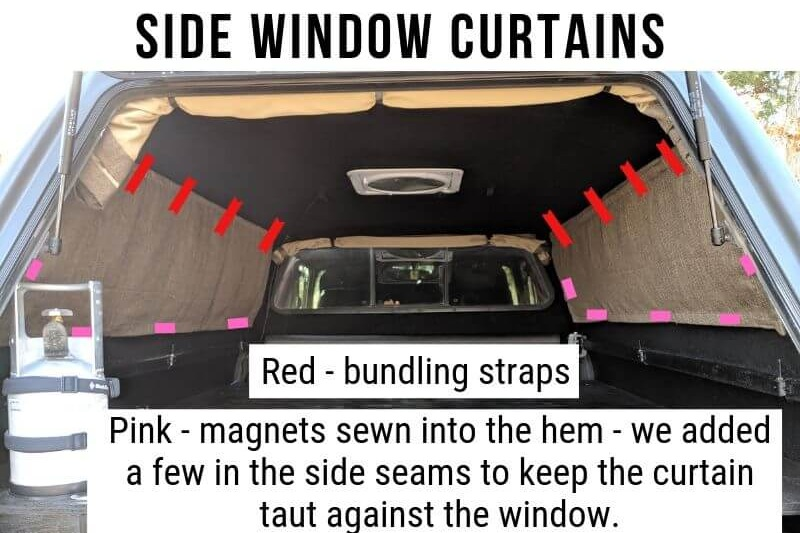 Diagram showing magnetic hold backs and bundling strap placement for diy truck shell curtains.