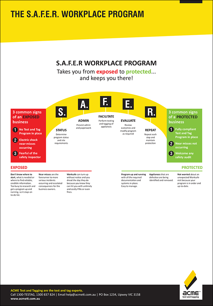 ACME SAFER System.jpg