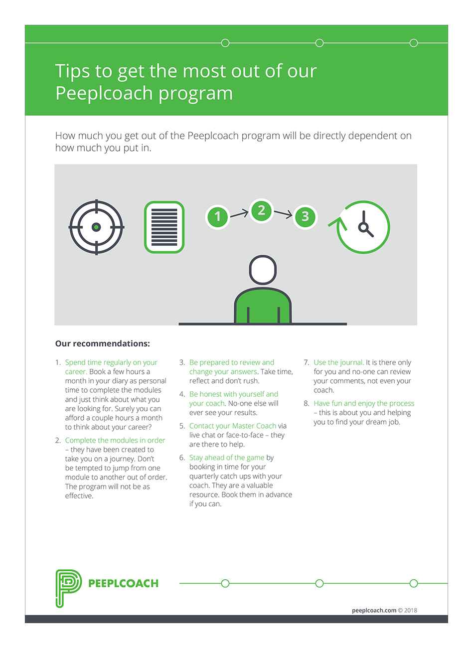 Peeplcoach-information-sheets-graphic-design-3.jpg