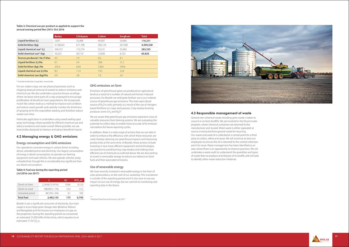 Think-Impact-Boolah-sustainability-report-111.jpg